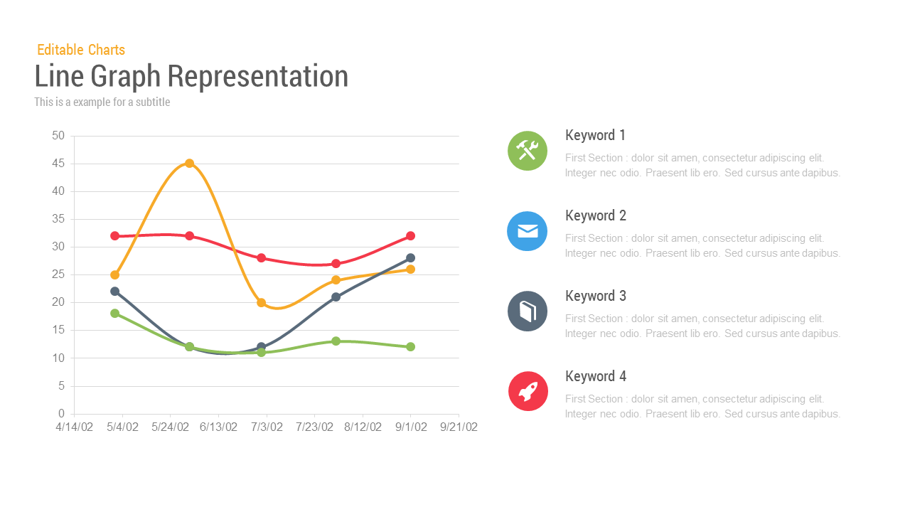 line graphs templates