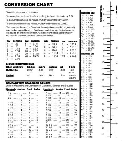 liquid measurements chart