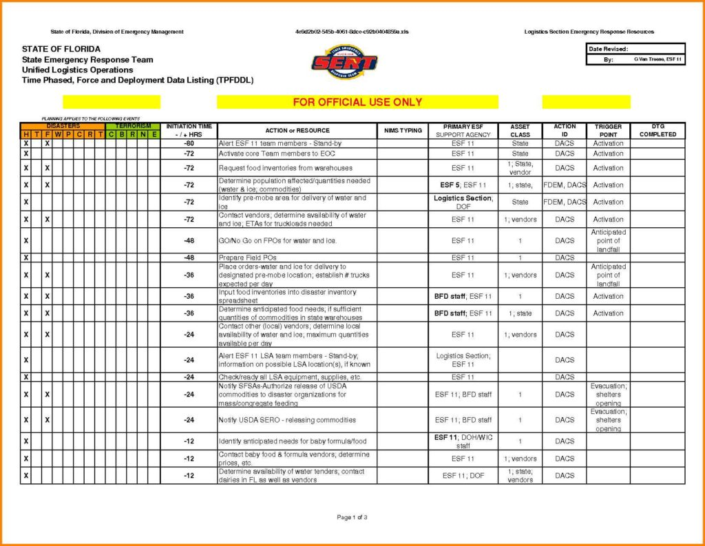 Liquor Inventory Spreadsheet  Inventory Sheets Printable