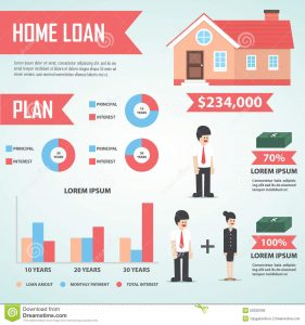 loan agreement contract home loan infographic design element real estate vector eps