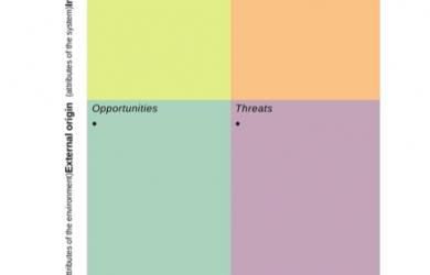 loan document template swot matrix analysis template