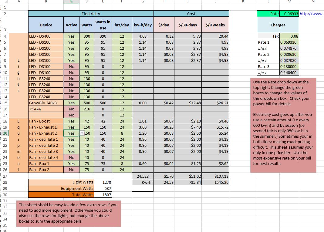 log sheets templates
