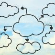 magazine template free abstract illustration of a cloud mind map picture id