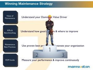 maintenance work order template building a winning maintenance strategy