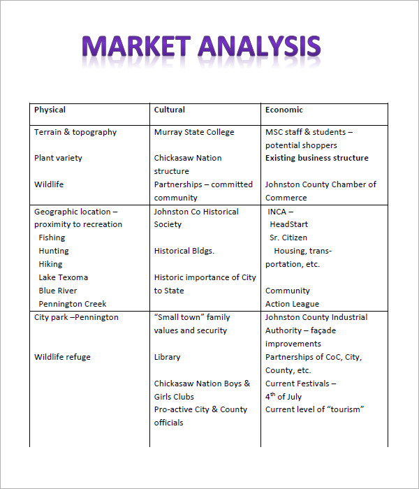 Market Analysis Template  Template Business