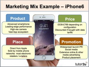 marketing action plan marketing mix example iphone