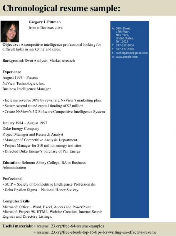Marketing Analyst Resume | Template Business