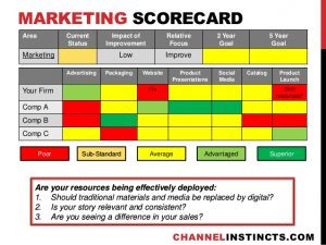marketing plan template word questions to reignite sales growth