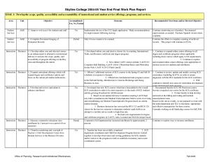 marketing plan template word work plan template tanxxz
