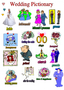 marriage ceremony words wedding pictionary