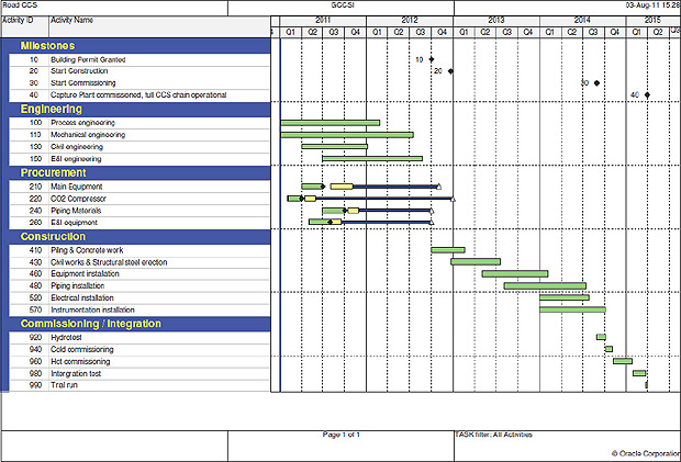 master schedule template