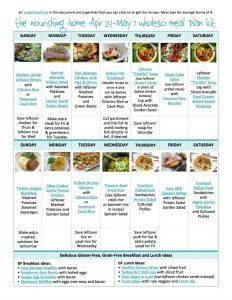 meal plan template pdf