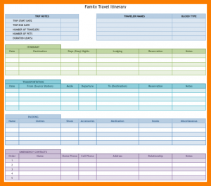 media planner template itinerary planner template family vacation trip template