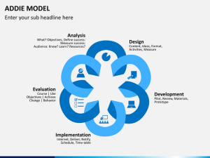 media planning template addie model slide