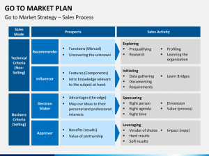 media planning template goto market plan slide