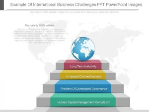 medical chart template new example of international business challenges ppt powerpoint images slide