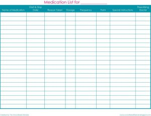 medication list template medication list
