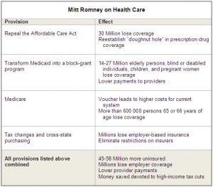 mental health treatment plan template romney plan chart