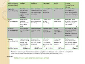 microsoft word checklist template rubric for bloom's taxonomy project