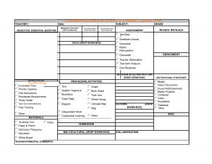 middle school lesson plan template middle school lesson plan template