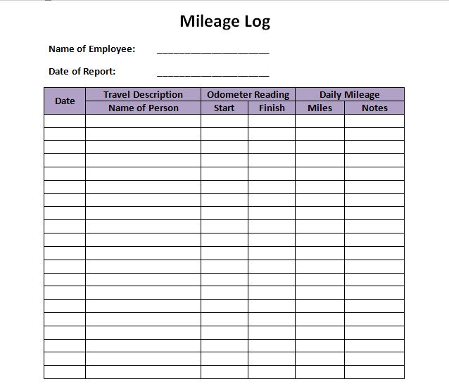 Mileage log template template business for Escort directory template