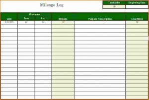 mileage tracker form mileage tracker excel