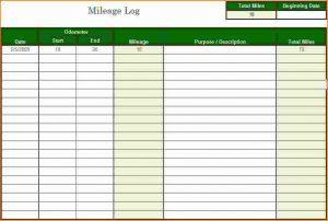 template mileage log
