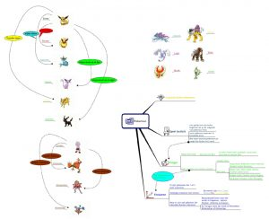 mind mapping template arno
