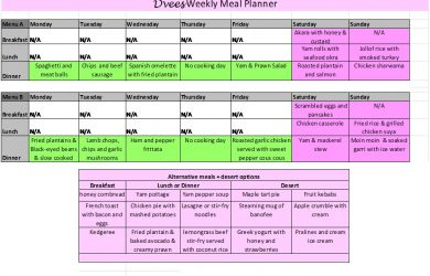 monthly blood sugar log dvees meal planner