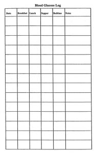 monthly blood sugar log free printable blood glucose log bloodglucoselog birds in printable blood sugar log