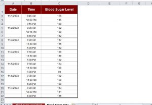 monthly blood sugar log printable blood sugar chart