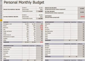 monthly budget templates personal monthly budget template