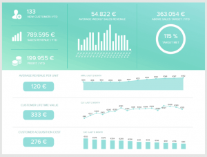 monthly report template sales performance dashboard datapine