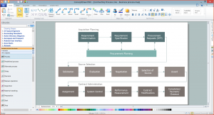 motorcycle bill of sale form process mapping template business process map in conceptdraw