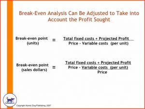 motorcycle bill of sale pdf break even equation marketing chapter cb