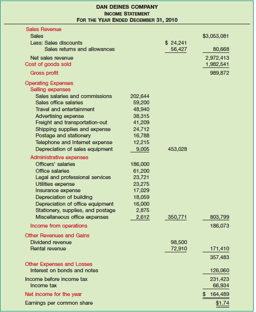 Multi step income statement template business for Multi step income statement excel template