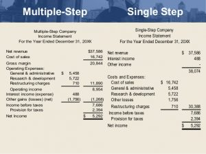 multiple step income statements ch income statement