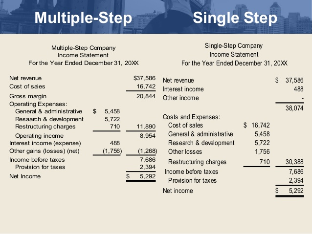 multiple-step income statements