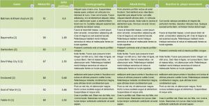 needs analysis templates comparative analysis