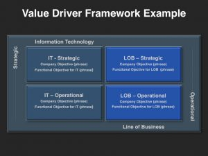 needs analysis templates gtm foundational building blocks template value driver framework
