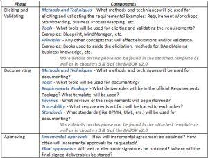 needs analysis templates obrien img nov