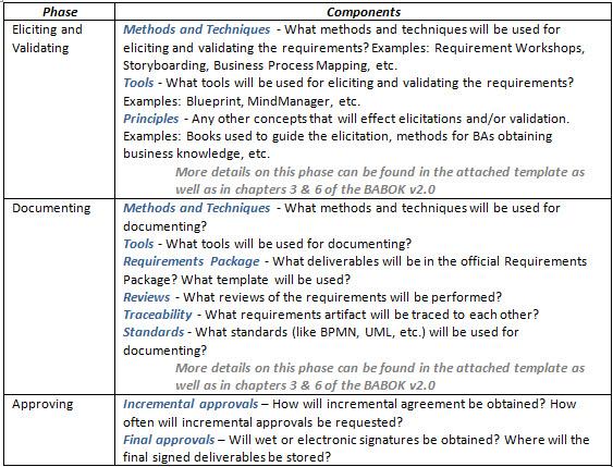 Needs analysis templates template business needs analysis templates flashek Images