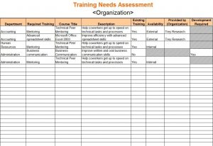 needs analysis templates training needs assessment training needs assessment template with training needs assessment template