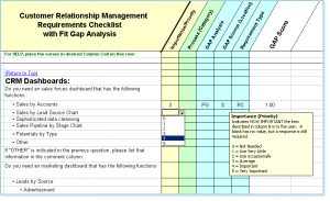 needs assessment example crm requirements importance