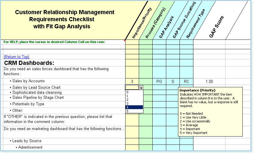 needs assessment example