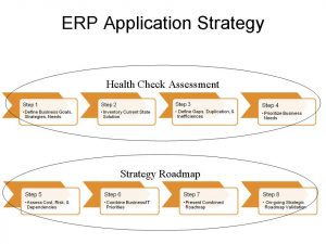 needs assessment example erp app strategy