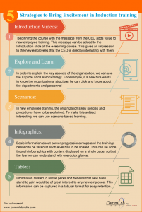 new employee checklist elearning induction training programs infographic