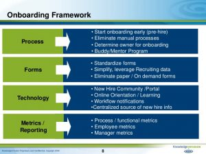 new employee onboarding checklist effective onboarding with a limited budget