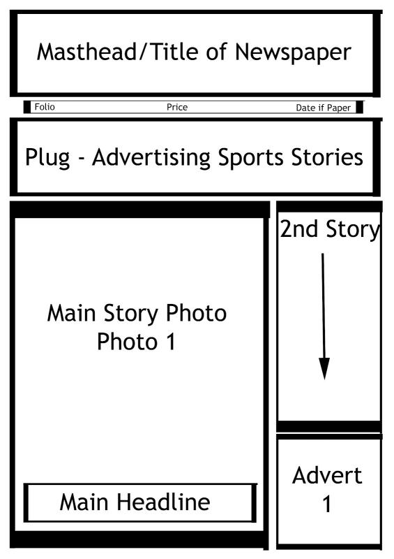 Newspaper Template Word Template Business