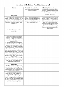 non disclosure agreement form dialectical journal template rxde